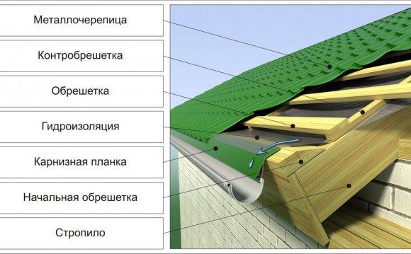 крыши металлочерепицей