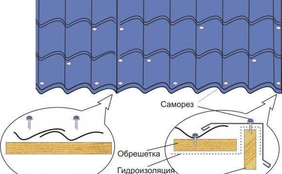 Крепление металлочерепицы